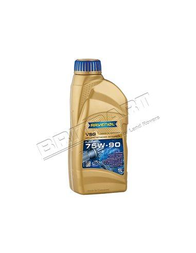Huile Ranevol pour Boite Auto 75W90