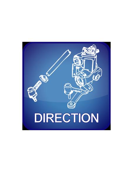 Direction